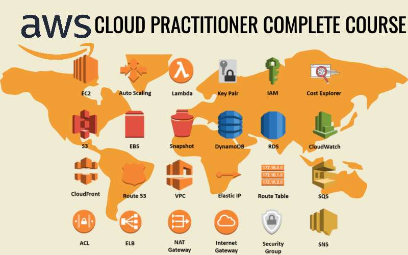 AWS Cloud Practitioner Complete Course with Practice Exams