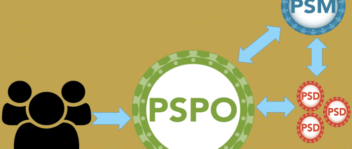 Exam Tips for PSPO I Certification