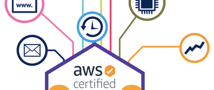 Prepare for AWS Database Specialty