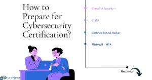 how to prepare for cybersecurity certification