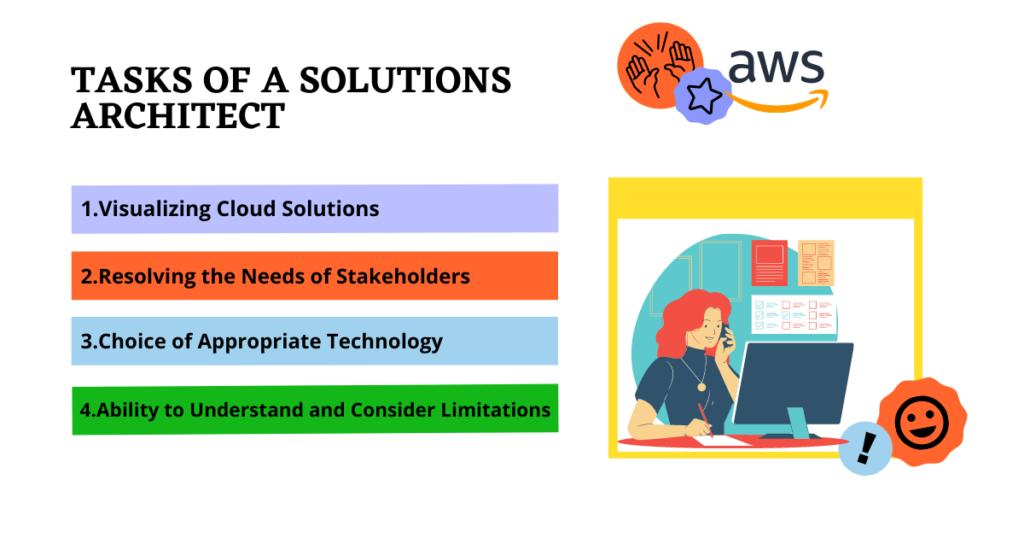 solutions architect tasks